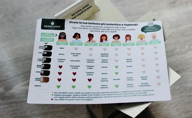 Schema aiuto per scelta colore Vegetal Progress Herbatint